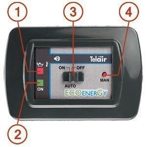 telair generator eco controlpanel